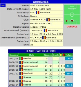 chiriches factfile