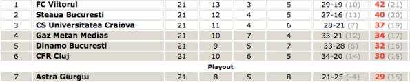 liga-1-standings